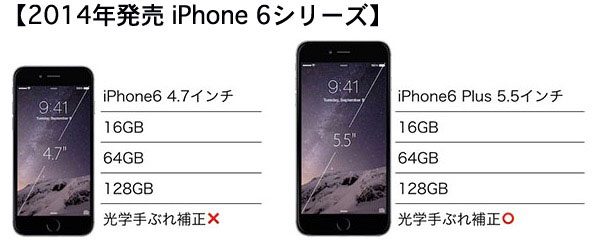 iphone6-6plus-chigai2
