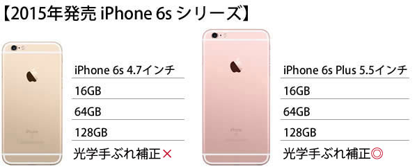 iphone6s-6plus-chigai23